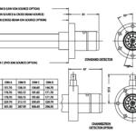 Wymiary Microvision2 MKS